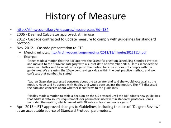 History of Measure