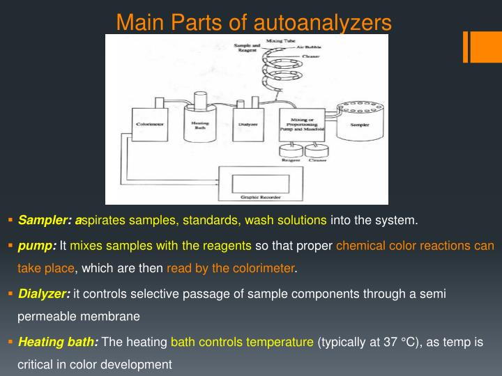 Main Parts of autoanalyzers