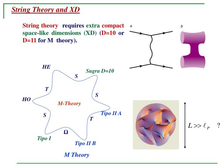 String theory and xd