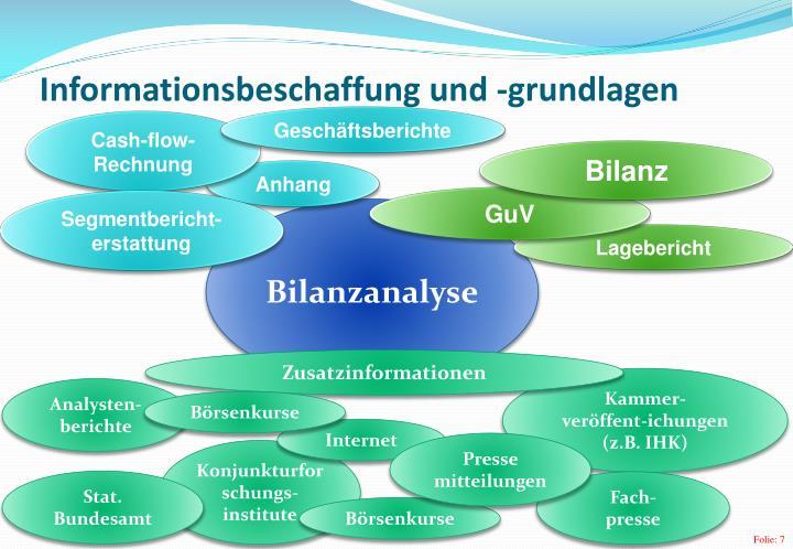 Informationsbeschaffung und -grundlagen
