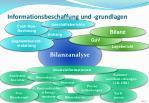 informationsbeschaffung und grundlagen