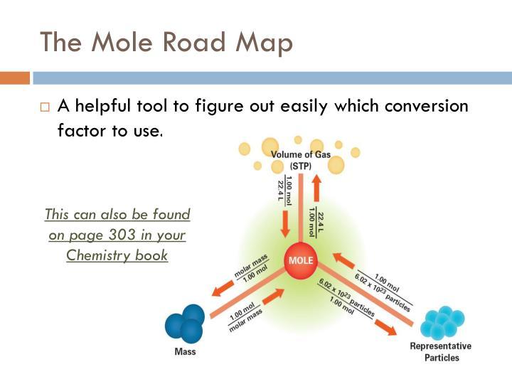 The Mole Road Map