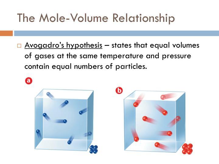 The Mole-Volume Relationship