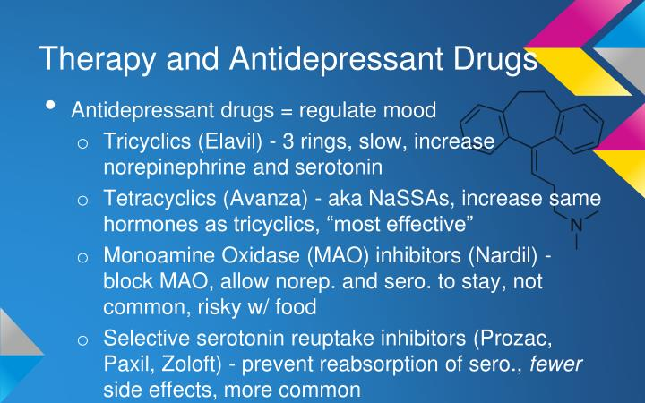 Therapy and Antidepressant Drugs