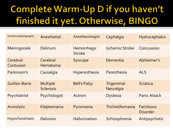 Complete Warm-Up D if you haven't finished it yet. Otherwise