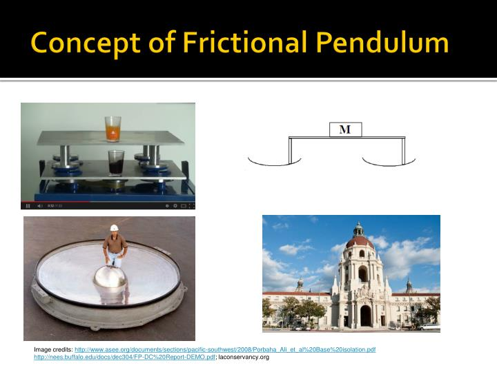 Concept of Frictional Pendulum
