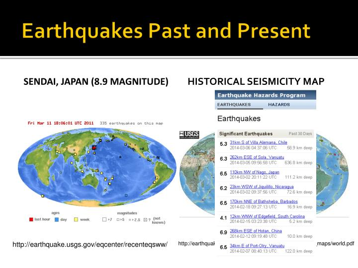 Earthquakes Past and Present