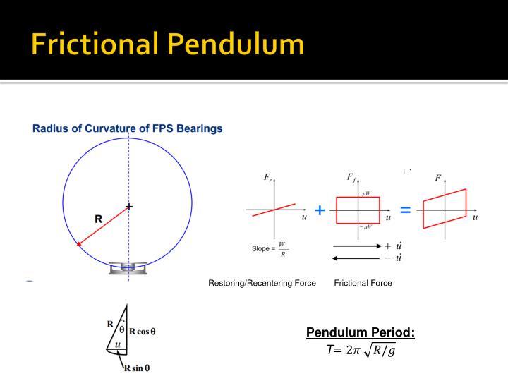 Frictional Pendulum