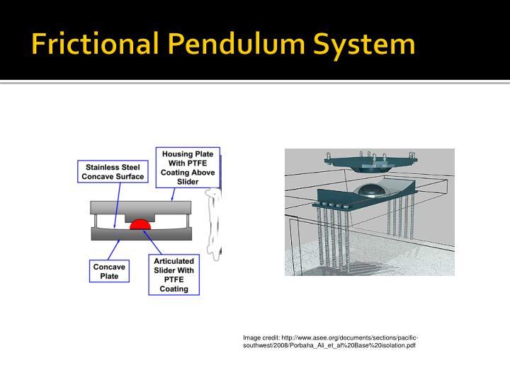 Frictional Pendulum System