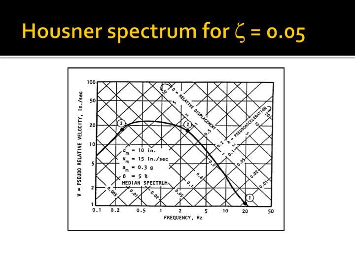 Housner spectrum for