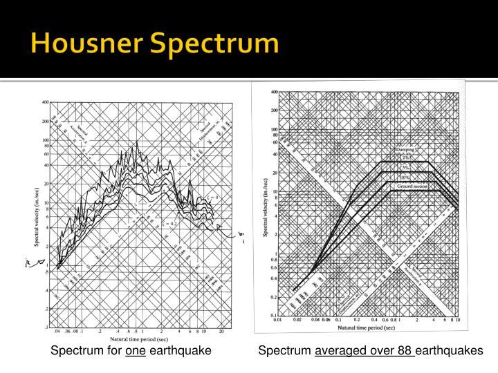 Housner Spectrum