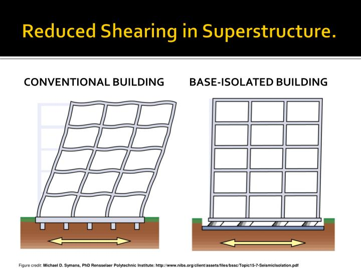 Reduced Shearing in Superstructure.