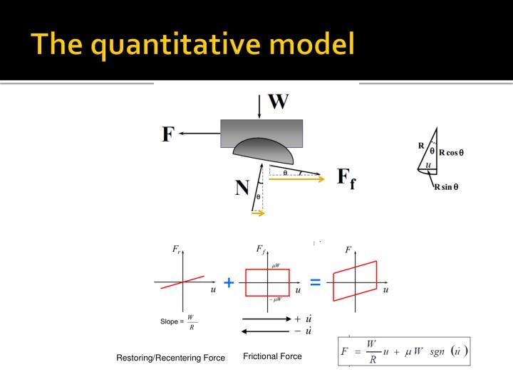 The quantitative model