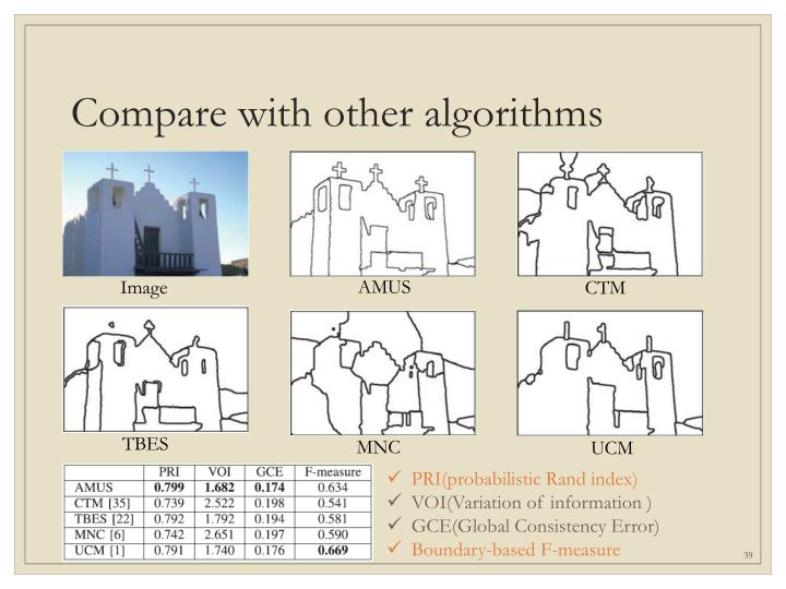 Compare with other algorithms