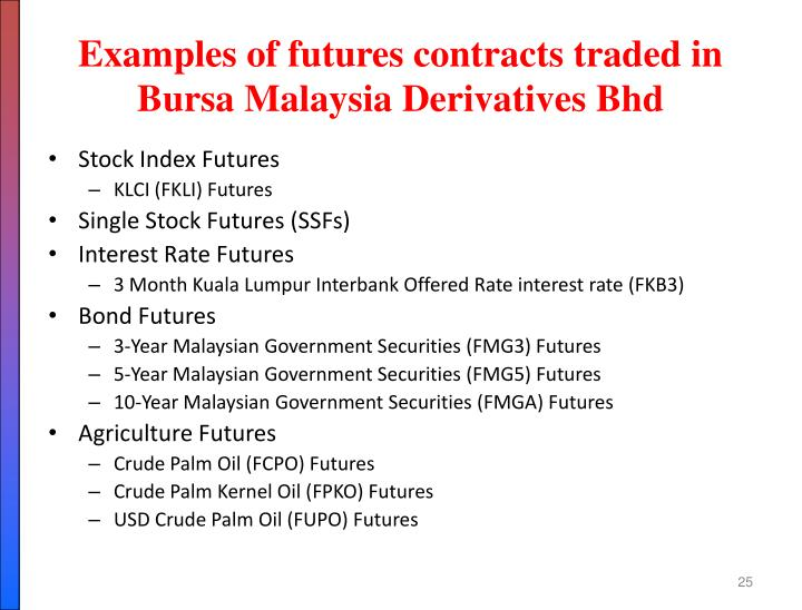 Examples of futures contracts traded in Bursa Malaysia Derivatives