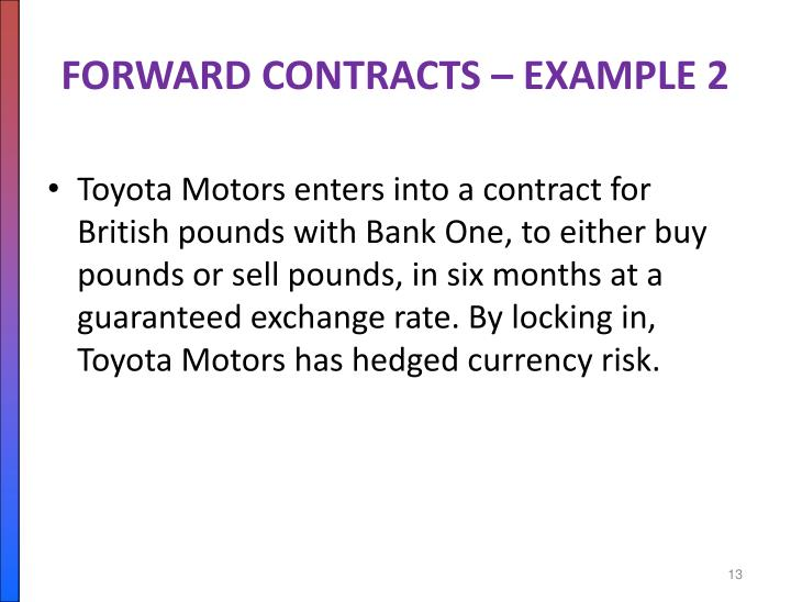 FORWARD CONTRACTS – EXAMPLE 2