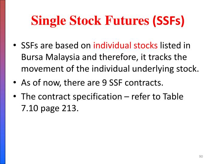 Single Stock Futures