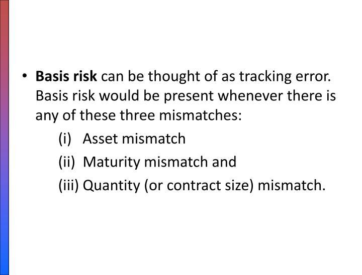 Basis risk