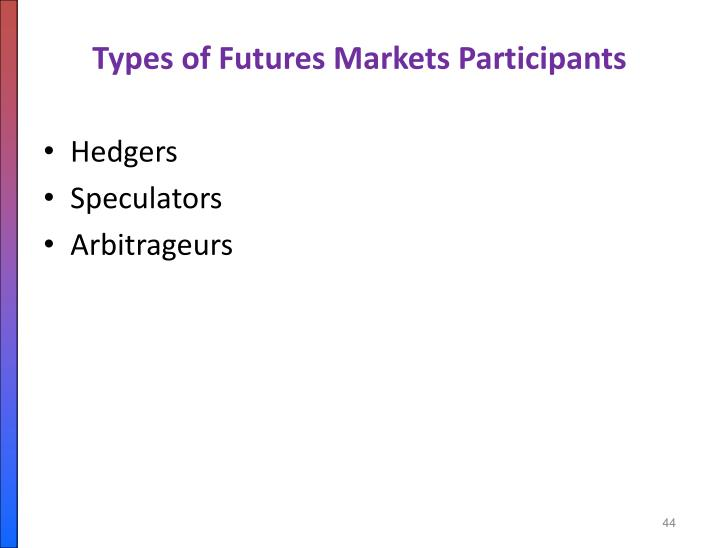 Types of Futures Markets Participants