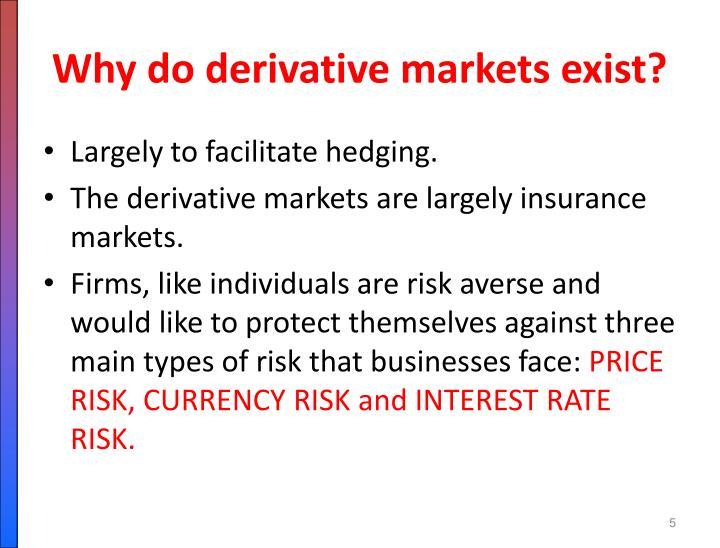 Why do derivative markets exist?