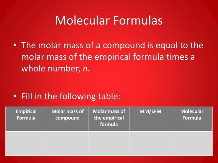 Molecular Formulas