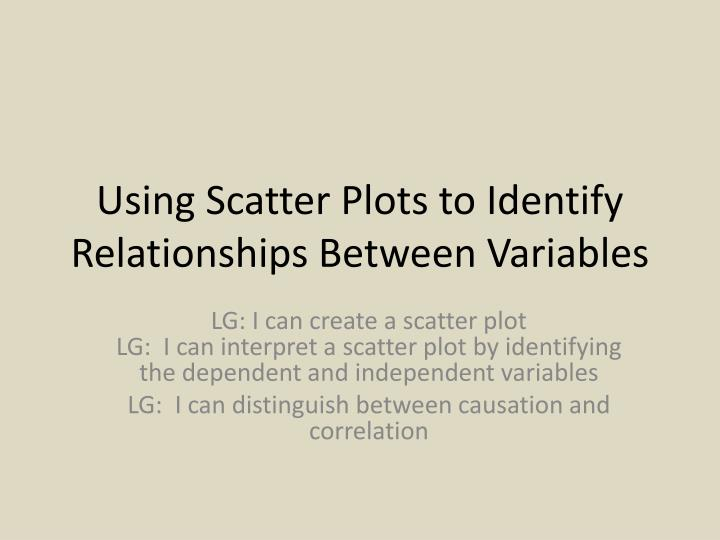 Using Scatter Plots to Identify Relationships Between Variables