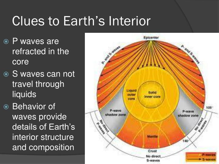 Clues to Earth's Interior