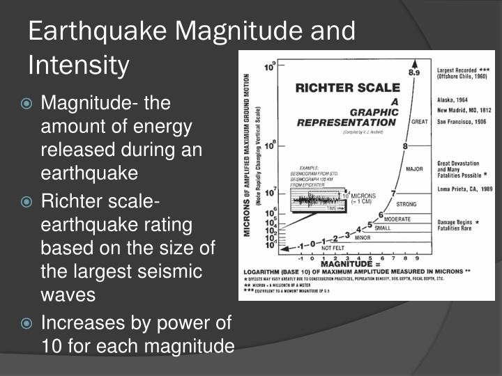 Earthquake Magnitude and Intensity