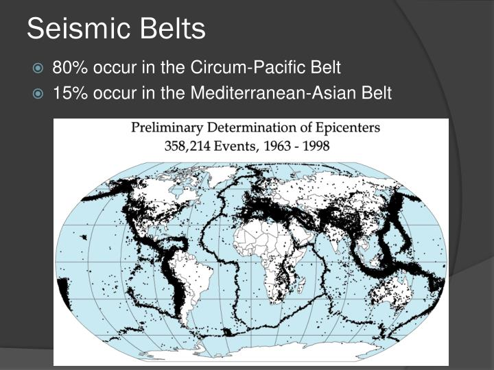 Seismic Belts