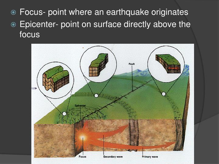 Focus- point where an earthquake originates