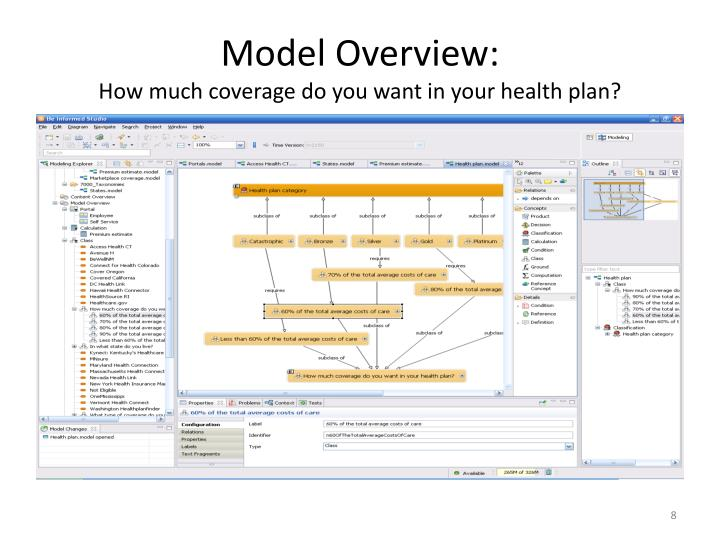 Model Overview: