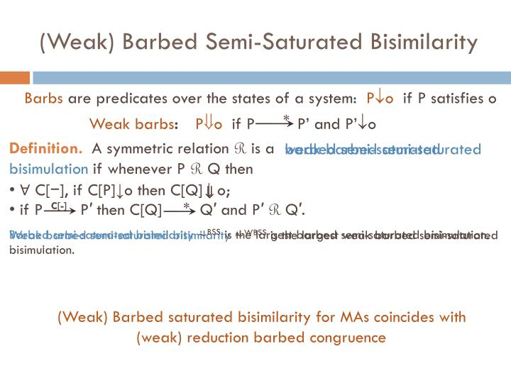 (Weak) Barbed Semi-Saturated Bisimilarity