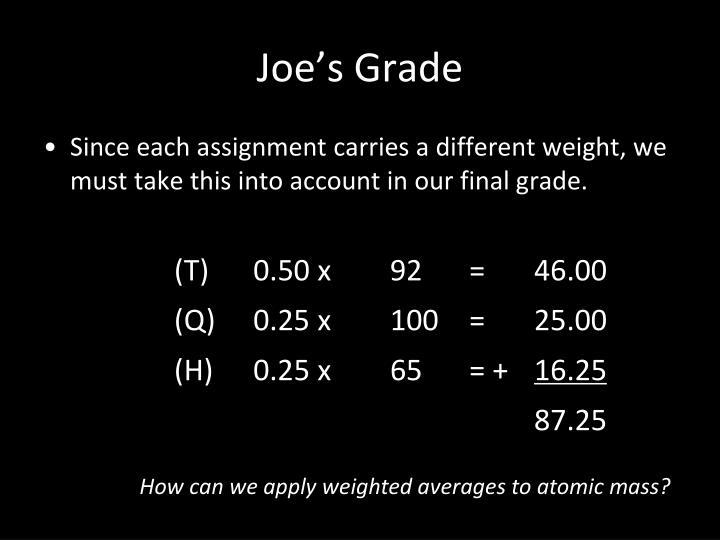 Joe's Grade