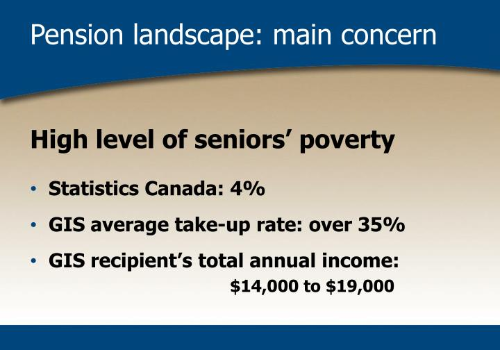 Pension landscape: main concern