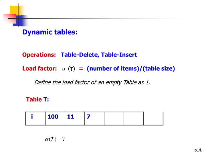 Dynamic tables: