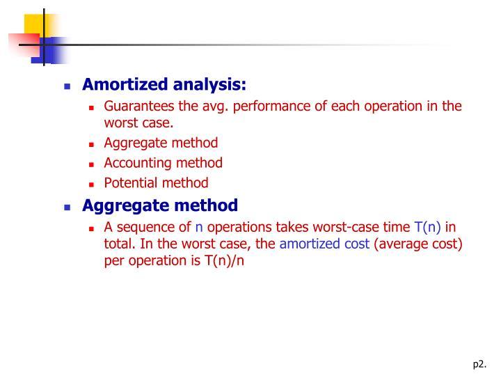 Amortized analysis: