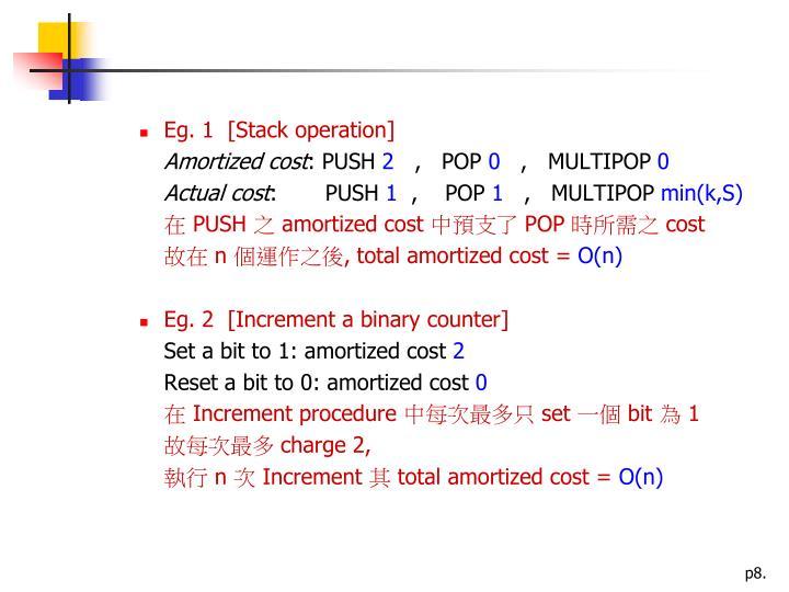Eg. 1  [Stack operation]