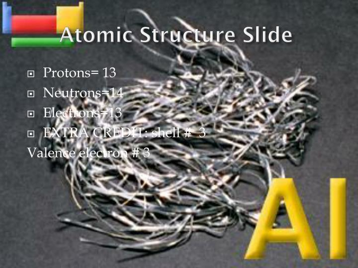 Atomic structure slide