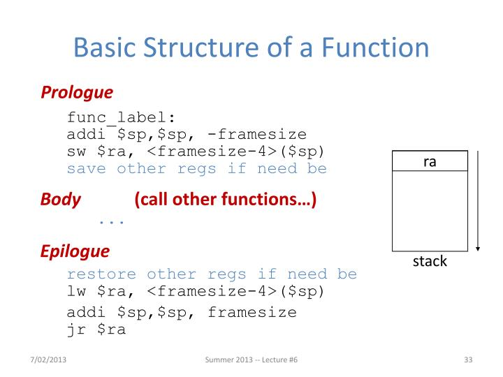 Basic Structure of a Function