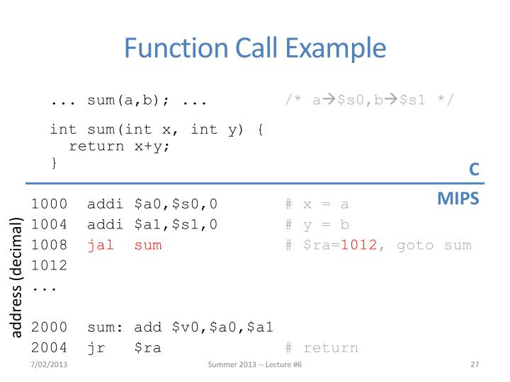 Function Call Example