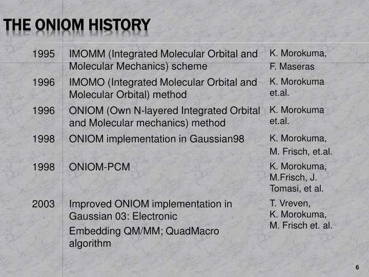The ONIOM History