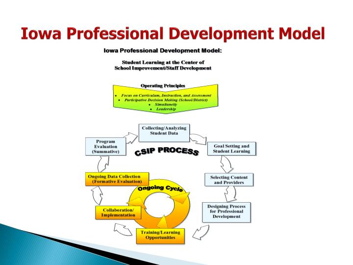 Iowa professional development model