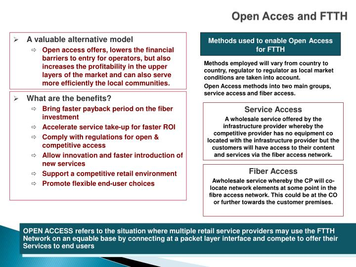Open Acces and FTTH