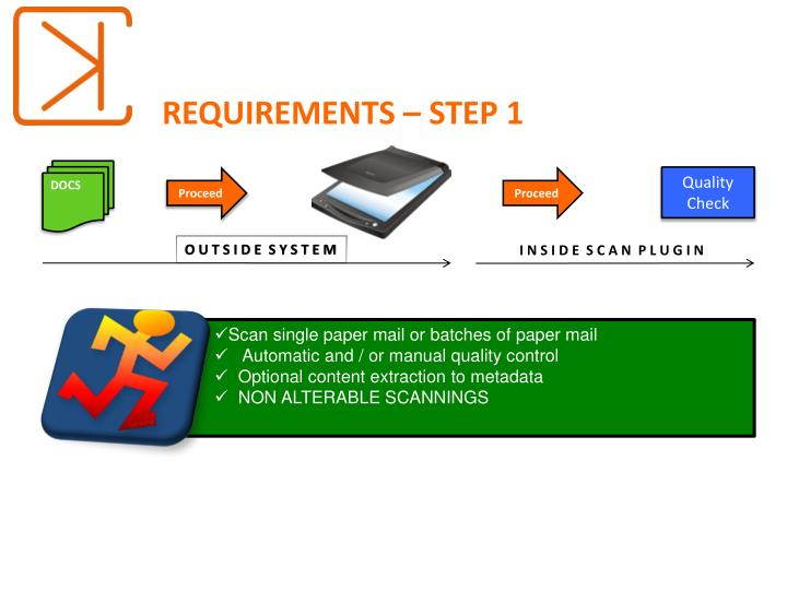 REQUIREMENTS – STEP 1
