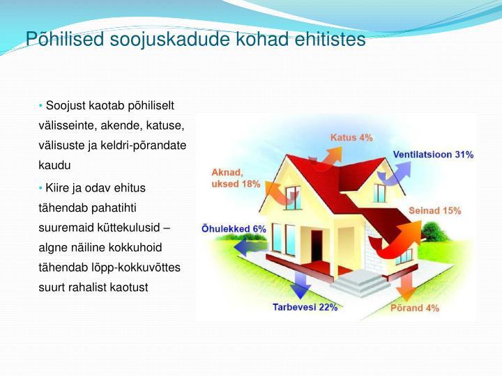 Põhilised soojuskadude kohad ehitistes