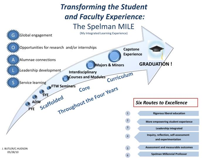 Transforming the Student