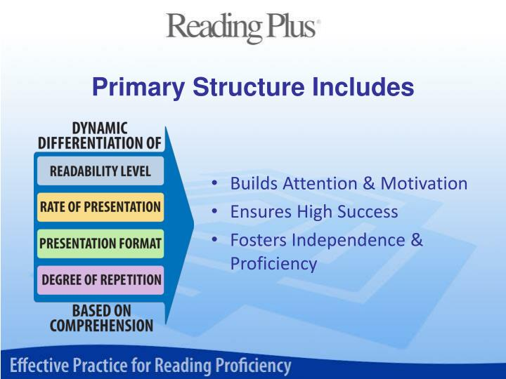 Primary Structure Includes