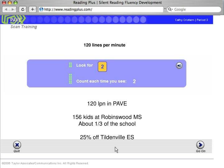 120 lines per minute
