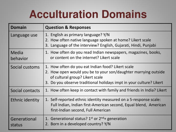 Acculturation Domains