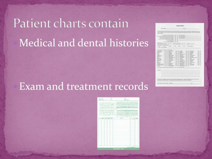 Patient charts contain